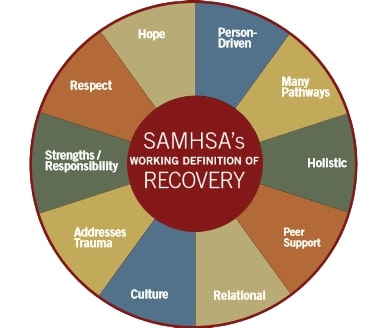 community__resource_center_montana_samhsa_recovery-removebg-preview
